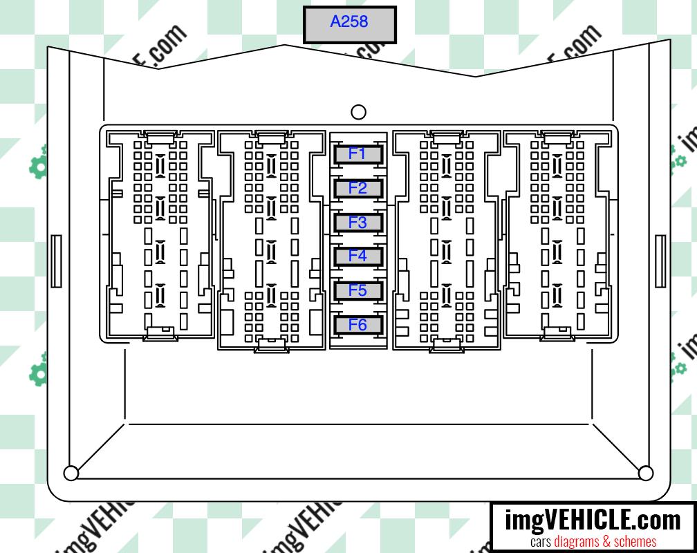 BMW G20 G21 Sicherungskasten Diagramm 3