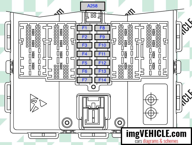 G30/G31 fuse box diagram 2