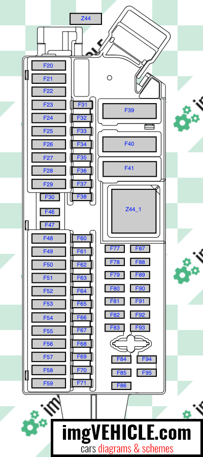 G30/G31 fuse box diagram 3