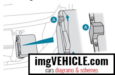 Peugeot Expert III Motorraum-Sicherungskasten Diagramm