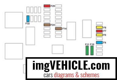 Schaltplan Sicherungskasten Peugeot Expert III (ECO)