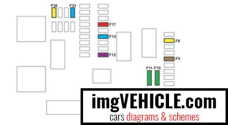 Peugeot Expert III Sicherungskastendiagramm (VOLL)