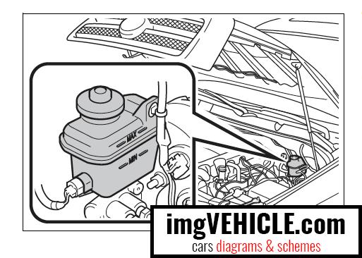 Toyota Tundra Brake fluid check