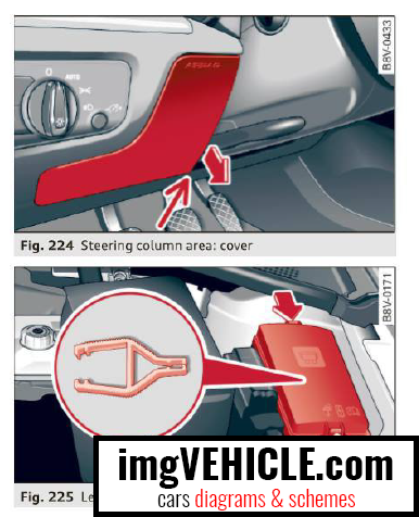 Audi A3 8V (2012-2018) Fuse box diagrams & schemes - imgVEHICLE.com | Audi S3 Fuse Box Location |  | imgVEHICLE.com
