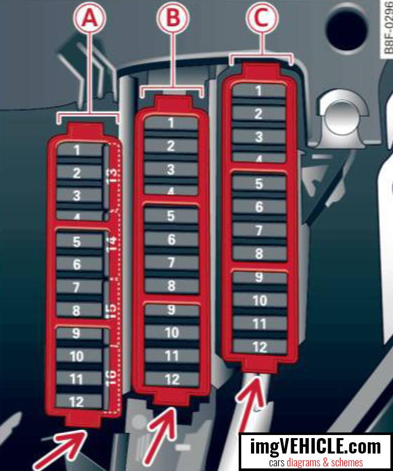 Audi Q5 I Fuse Box Diagrams  U0026 Schemes