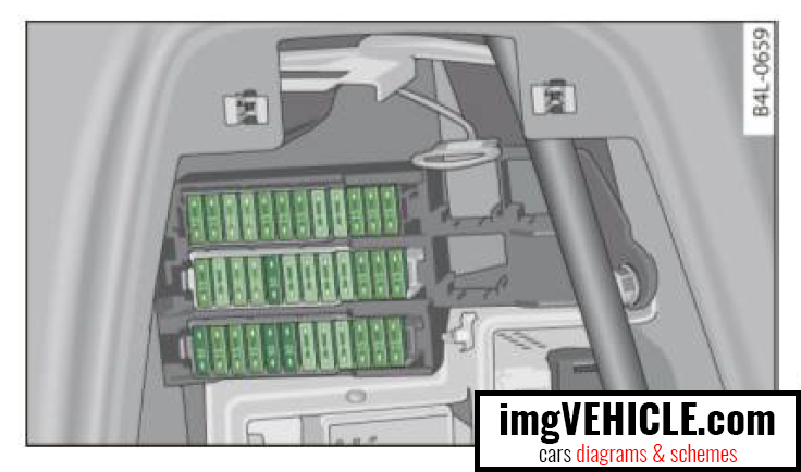 Audi Q7 4l Fuse Box Diagrams  U0026 Schemes