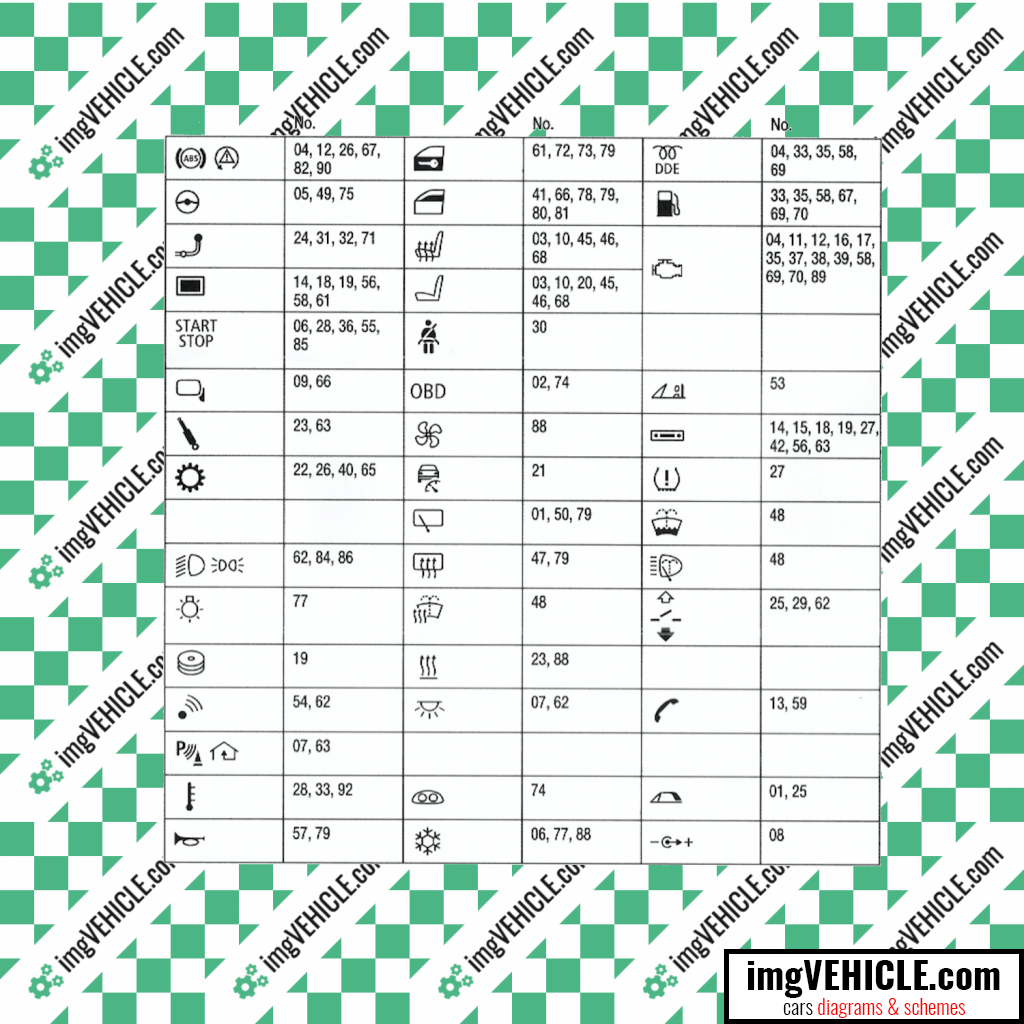 [SCHEMATICS_48YU]  WRG-8370] Fuse Box Location 2001 Bmw X5 | 2000 Bmw 528i Fuse Box Power Amp |  | mx.tl