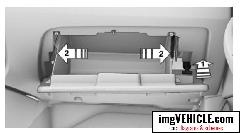 Emplacement de la boîte à fusibles de la boîte à fusibles BMW X1 I (E84)