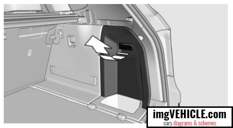 BMW X3 II (F25) Fuse box cargo area fuse box location