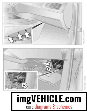 BMW X5 II (E70) Fuse box interior fuse box location