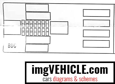 BMW X5 III (F15) Fuse box bdc (body domain controller)