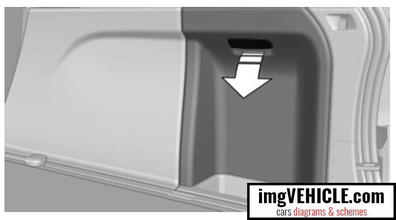 BMW X5 III (F15) Fuse box in the trunk fusebox location