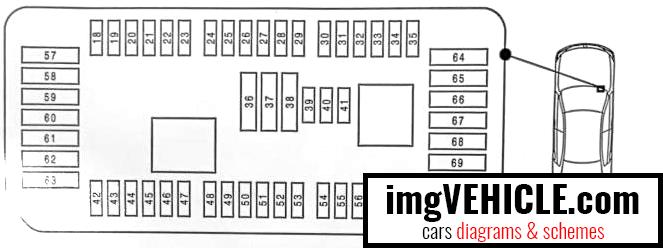 BMW X5 III (F15) Fuse box instrument panel fuse box