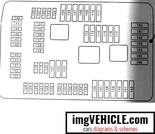 BMW X5 III (F15) Fuse box trunk (luggage) fuse box diagram