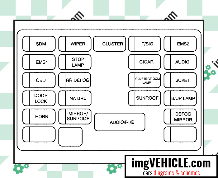 chevrolet aveo i fuse box diagrams & schemes - imgvehicle.com chevrolet aveo fuse box 2006 aveo fuse box