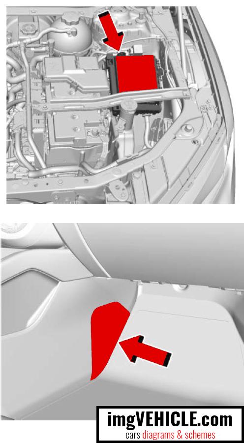 Emplacement de la boîte à fusibles de la boîte à fusibles Chevrolet Blazer I