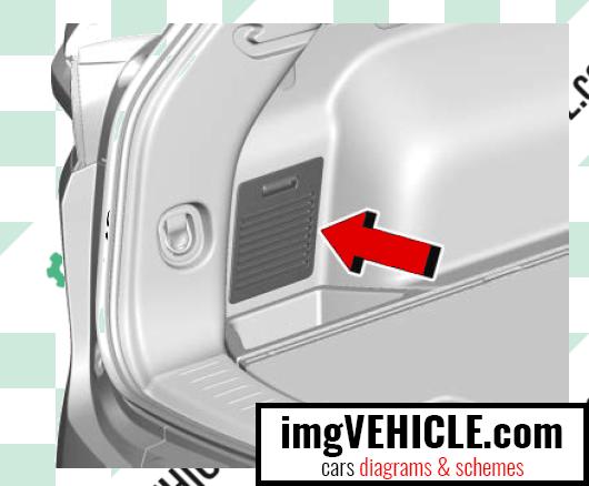 Emplacement de la boîte à fusibles du compartiment arrière de la boîte à fusibles Chevrolet Blazer I