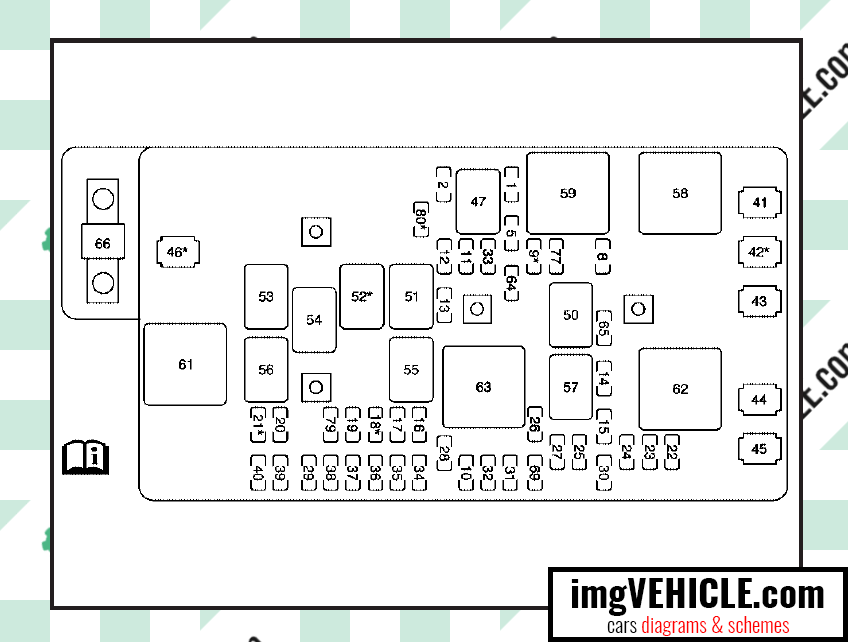 Chevrolet Colorado I Fuse box diagrams & schemes - imgVEHICLE.comimgVEHICLE.com