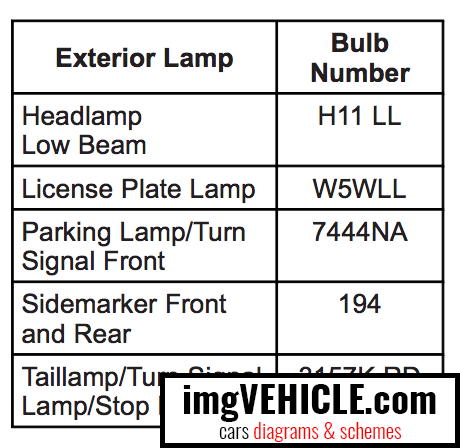 Chevrolet Equinox II Lights - replacement bulbs