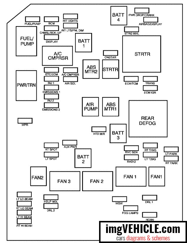 2011 chevy impala fuse box diagram