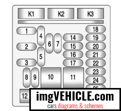 chevrolet impala x fuse box diagrams schemes. Black Bedroom Furniture Sets. Home Design Ideas