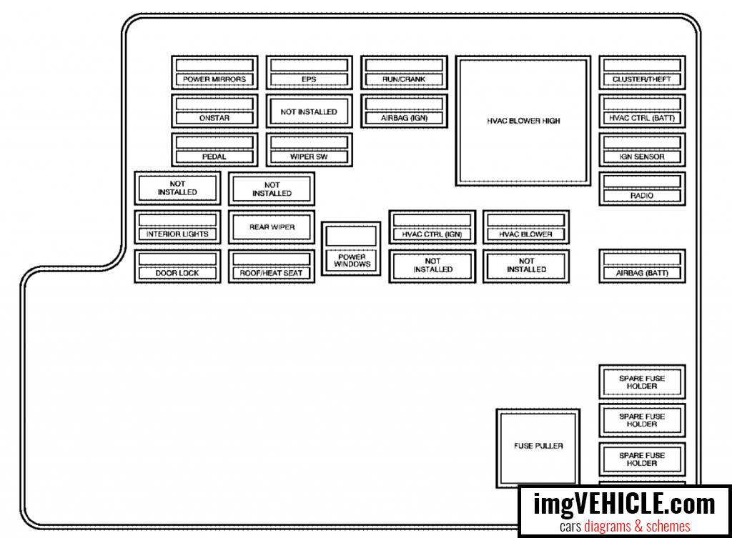 Chevrolet Malibu VI Fuse box diagrams & schemes - imgVEHICLE.comimgVEHICLE.com
