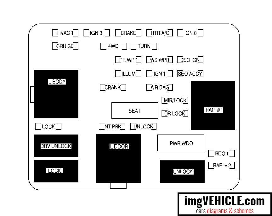 Chevrolet Silverado I Fuse box - instrument panel fuse block