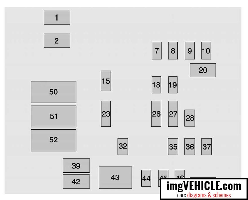 Chevrolet Silverado III boîte à fusibles bloc de fusibles du tableau de bord (droite)