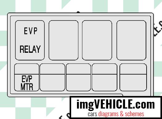 Chevrolet Spark III (2009-2015) Fuse box diagrams ...