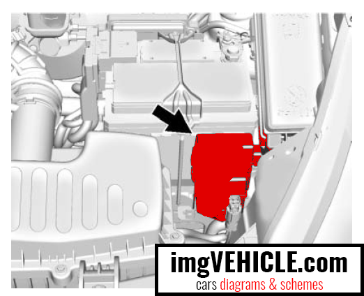 Emplacement du bloc de fusibles auxiliaire de la boîte à fusibles Chevrolet Spark III