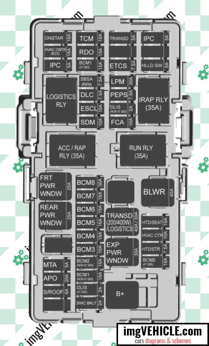 Chevrolet Spark IV Fuse box instrument panel fuse block diagram