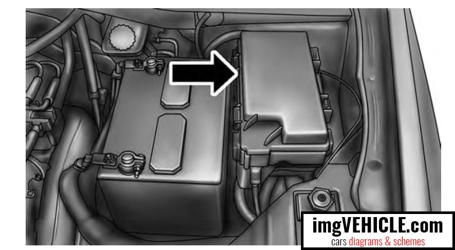 Chrysler Town & Country IV Sicherungskasten-integriertes Leistungsmodul (ipm)