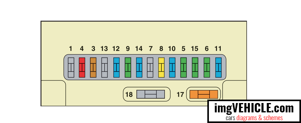 Citro U00ebn C3 I  2002-2013  Fuse Box Diagrams  U0026 Schemes