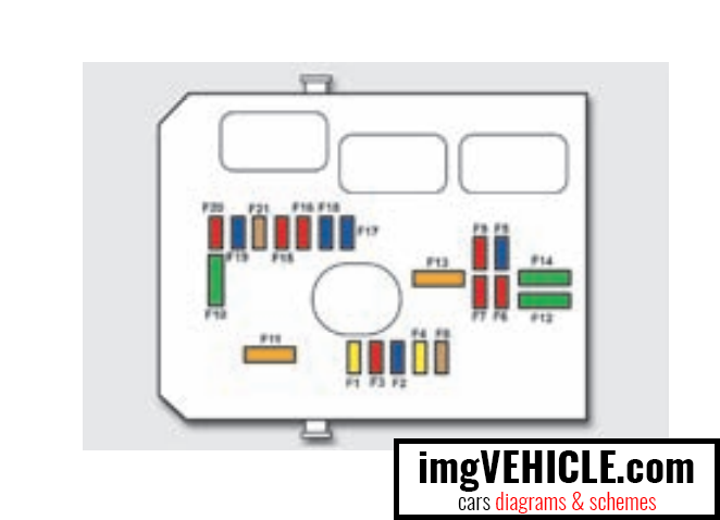Citroën C3 II Fuse box engine compartment fusebox