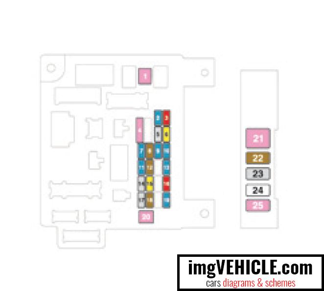 Citroën C4 Aircross I Fuse box dashboard fuses
