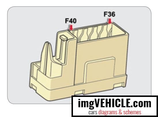 Citroën C4 II Fuse box dashboard fuses 2