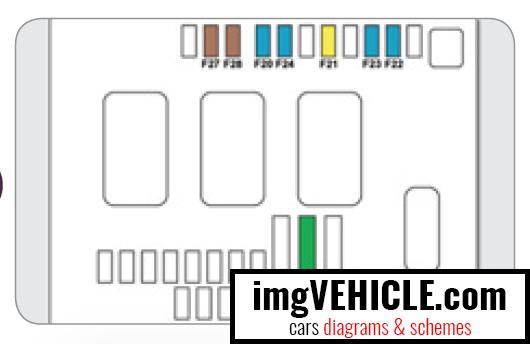 Citroën C4 II Fuse box engine compartment fuses