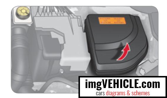 Citroën C4 II Fuse box engine compartment fuses location