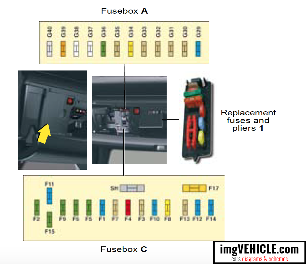 Citroën C5 I DC/DE (2000-2008) Fuse box diagrams & schemes - imgVEHICLE.com | Citroen C5 Wiper Wiring Diagram |  | imgVEHICLE.com