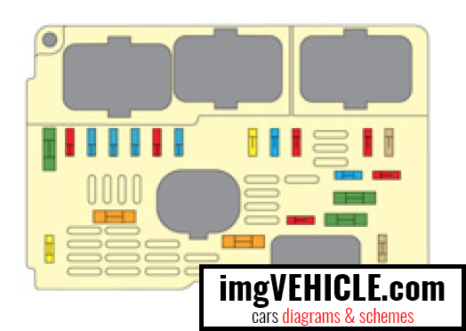 Citroen C3 Fuse Box Diagram