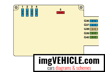 Citroën C6 I Fuse box fuses in the boot