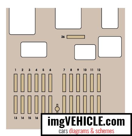 Citroën C8 I Fuse box instrument panel fuses