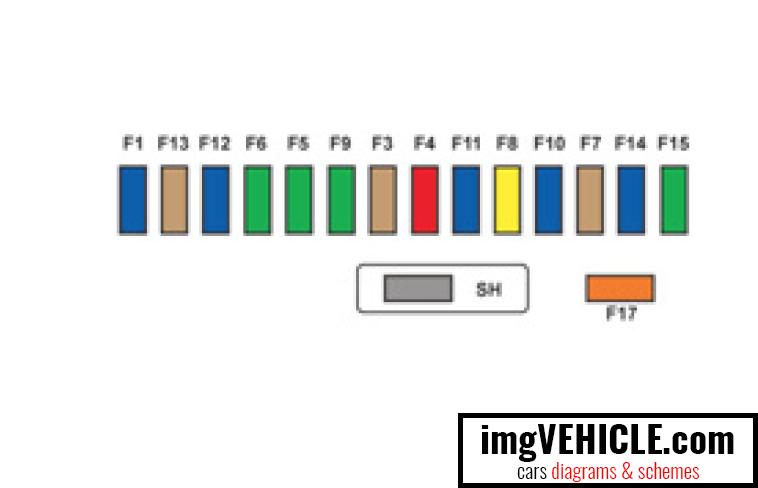 Citroën DS3 I Fuse box dashboard fusebox diagram