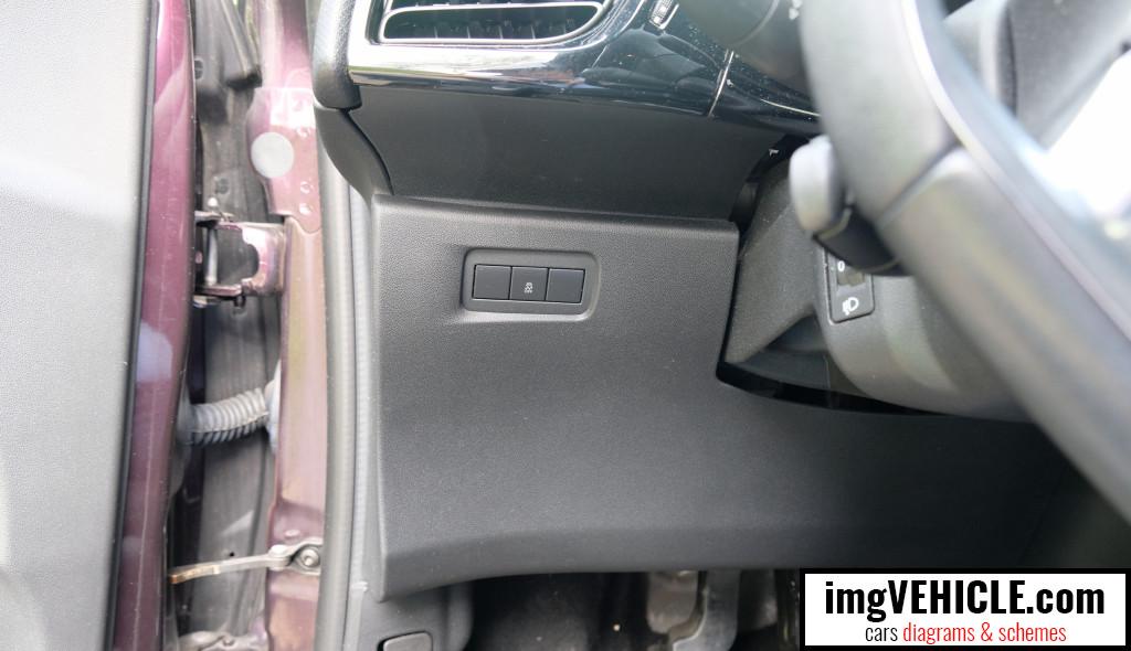 Citroën DS3 I Fuse box dashboard location