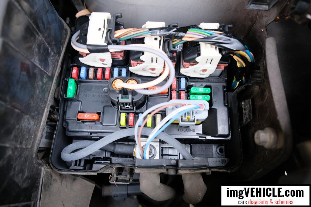 Citroën DS3 I Fuse box engine compartment fuses