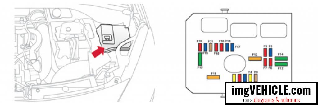 Citroën DS3 I Fuse box engine compartment fuses diagram
