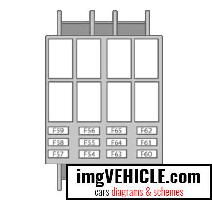 Citroën Jumper (Relay) II Fuse box driver's door pillar fuses