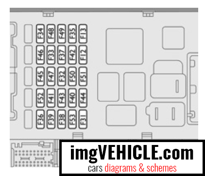 Citroën Jumper (Relay) II Fuse box passenger's side dashboard fuses