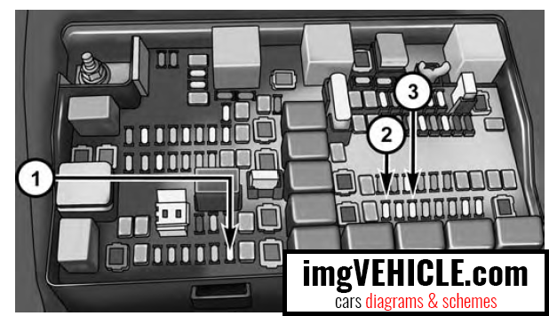 Dodge Ram IV (DS/DJ/D2) Fuse box - power outlet fuse locations