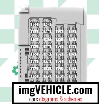 Ford C-Max II Sicherungskasten Fahrgastraum Sicherungskasten Diagramm